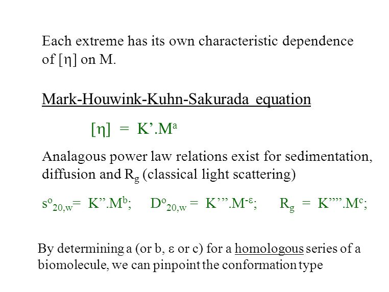 Mark-Houwink-Kuhn-Sakurada equation [h] = K'.Ma